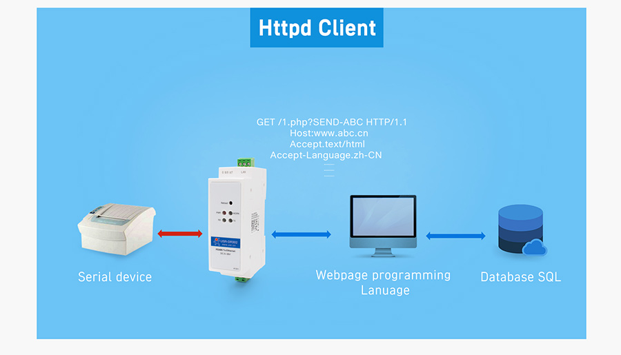 httpsD Client, DIN-rail RS485 serial to Ethernet converter