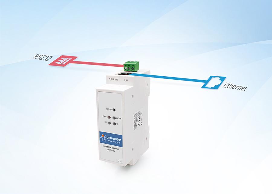 Basic Function of Din rail RS232 serial to Ethernet converter USR-DR301