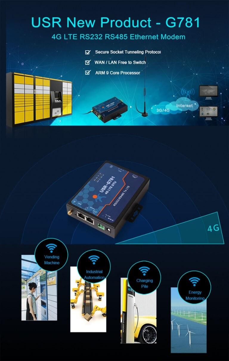 industrial modem USR-G781