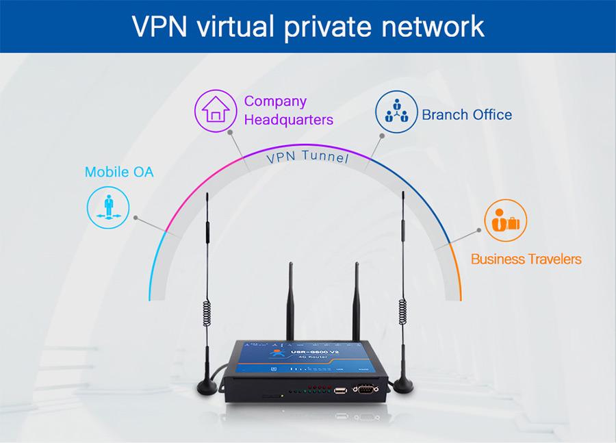 Industrial celluler router USR-G800 V2 with VPN function