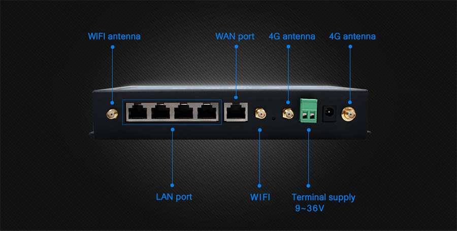 Industrial 4G Router, reload key, wan port, 4G Antenna
