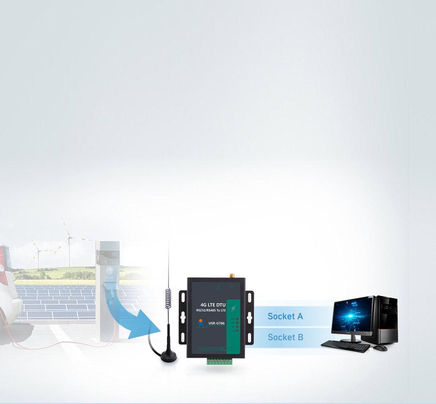 Netework transparent transmission mode for industrial Modem USR-G786-E