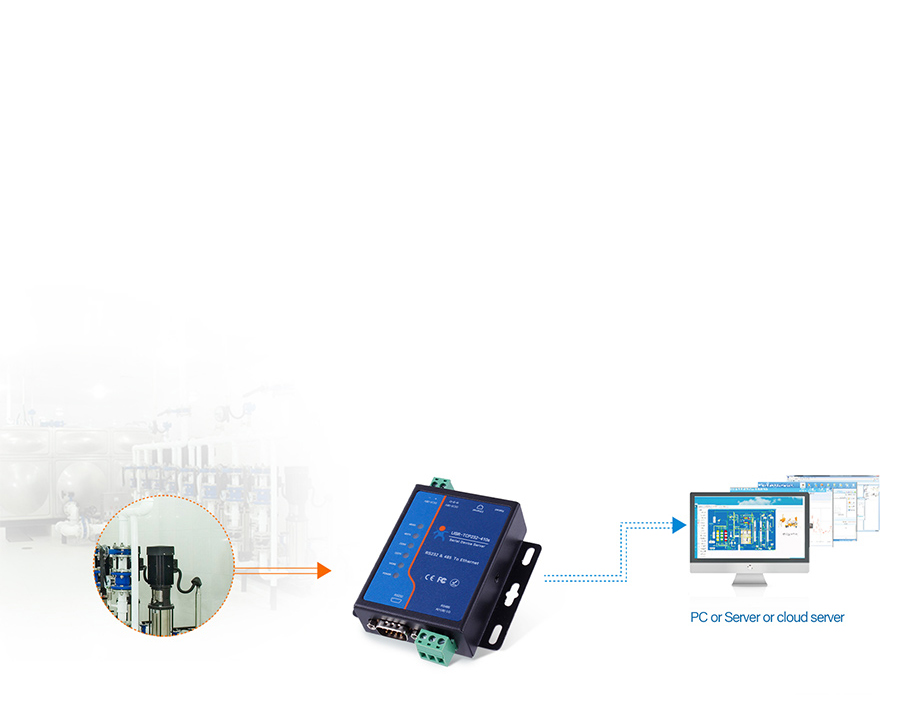 application for Modbus to Ethernet converters USR-TCP232-410S:Smart Lighting Facilities in Factories and Mines Online Monitoring