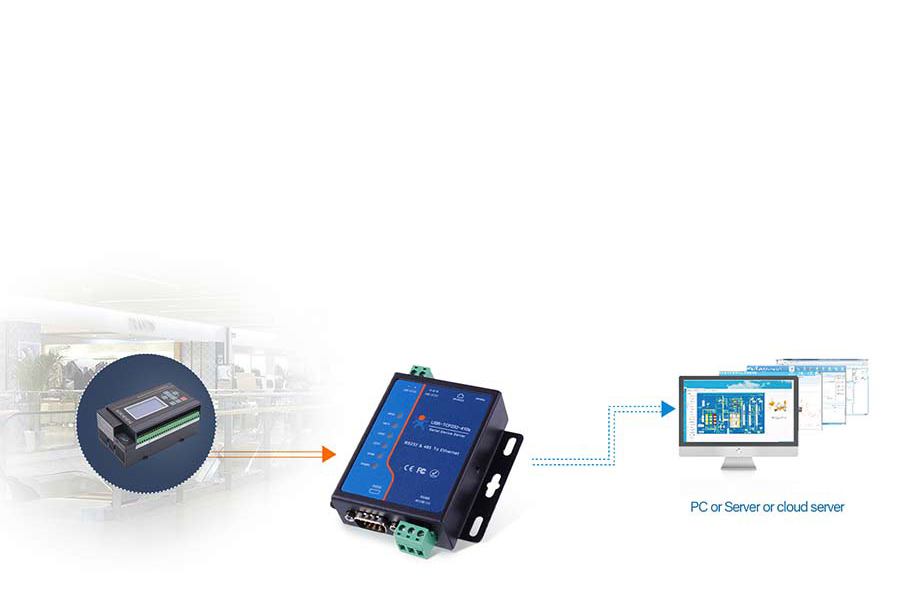 application for serial to ethernet converter USR-TCP232-410S: Electrical Fire Network Monitoring
