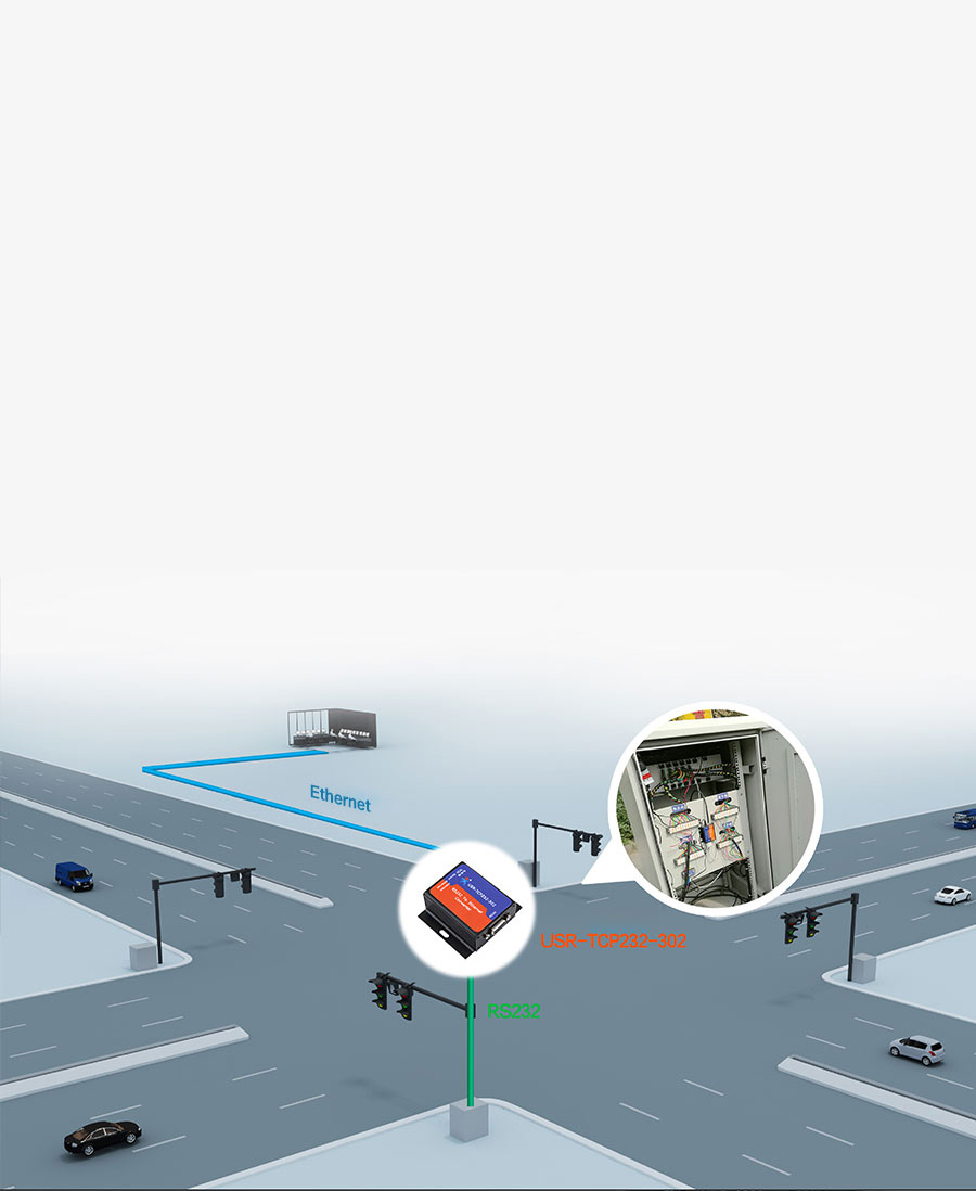 Application Field of RS232 to Ethernet converters: Traffic Lights Management System