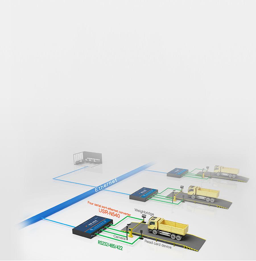 Four Serial to IP Converters USR-N540