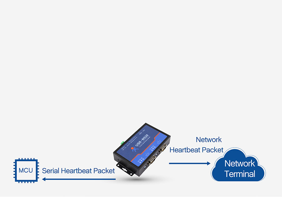 Serial to Ethernet servers USR-N520 support Serial & Network Heartbeat Packet