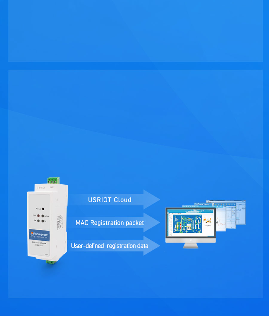 Din rail RS232 serial to Ethernet converter USR-DR301 functions:Identity Heartbeat Packet,USRIOT Cloud