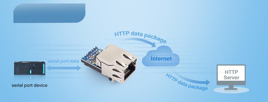 USR-K5 support UDP Server work modes