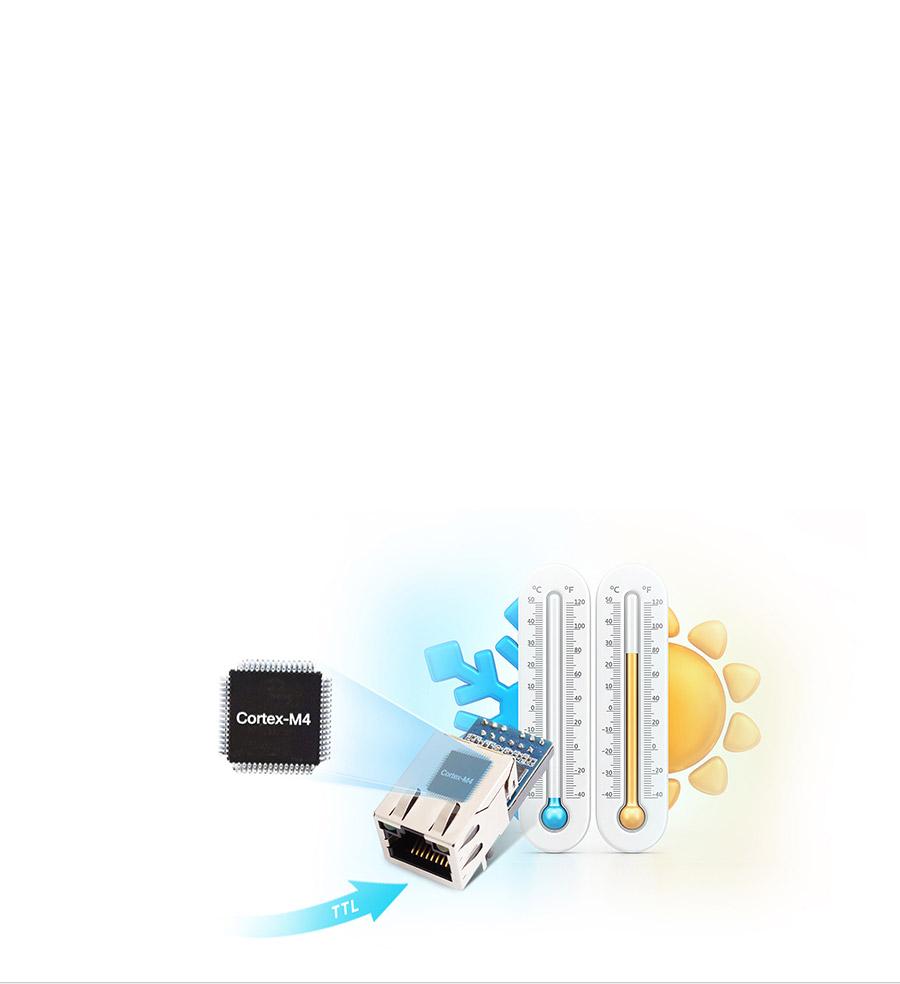 With IT scheme and Cortex-M4 processor