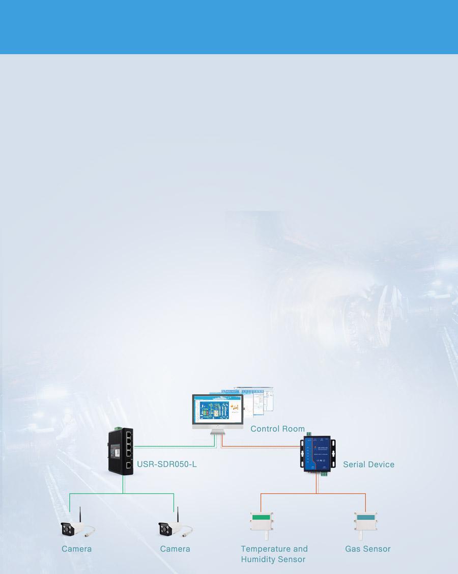 application of industrial swith SDR-050-L: Intelligent transportation network transmission