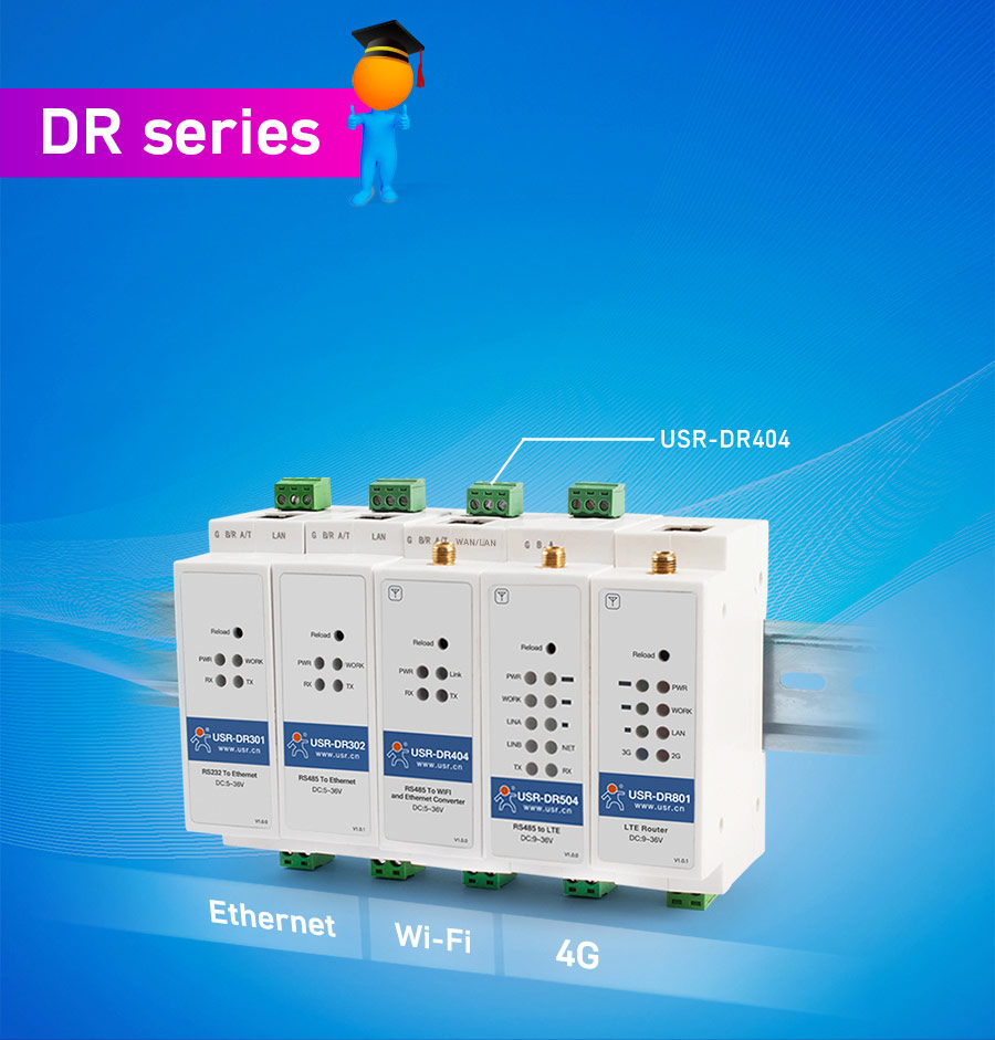 Introduction of DR(Din-Rail)series products