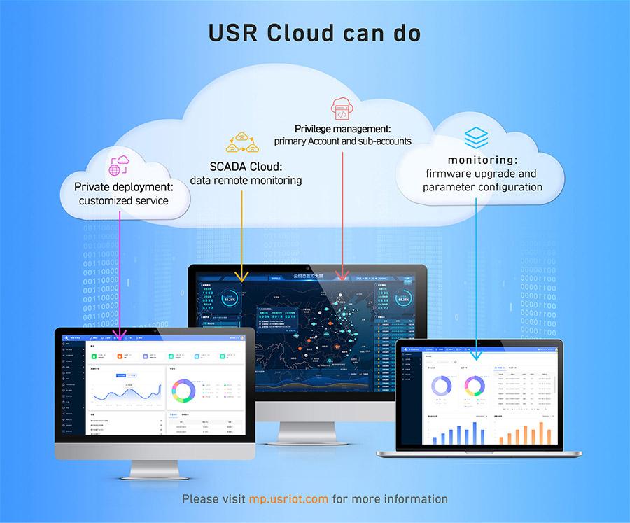 WIFI serial device server USR-DR404
