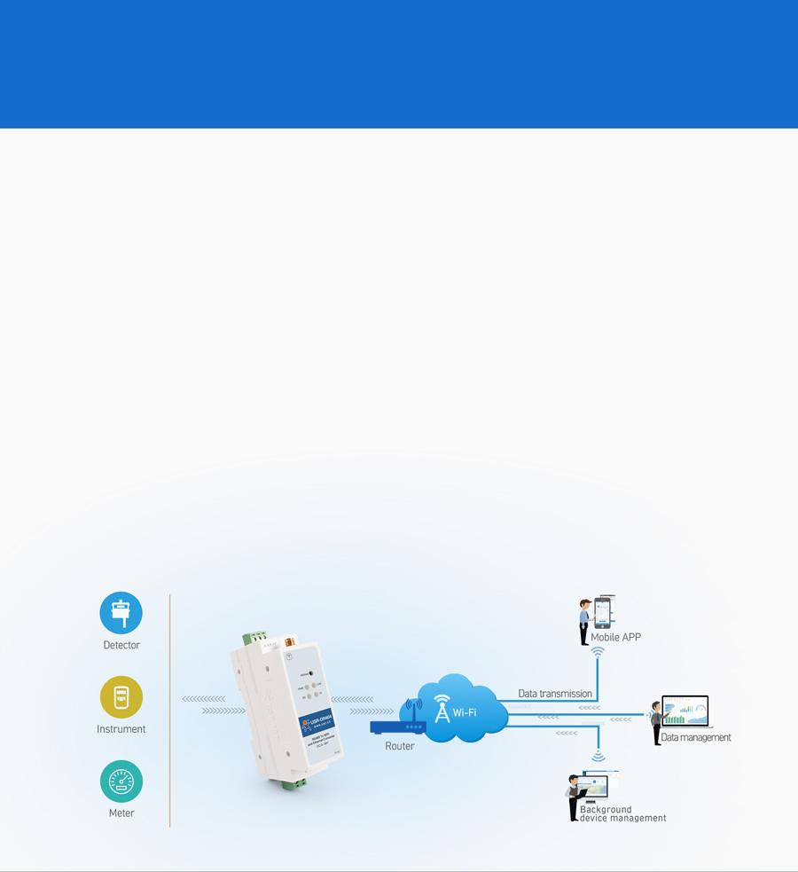 Application Cases of WIFI serial device server USR-DR404