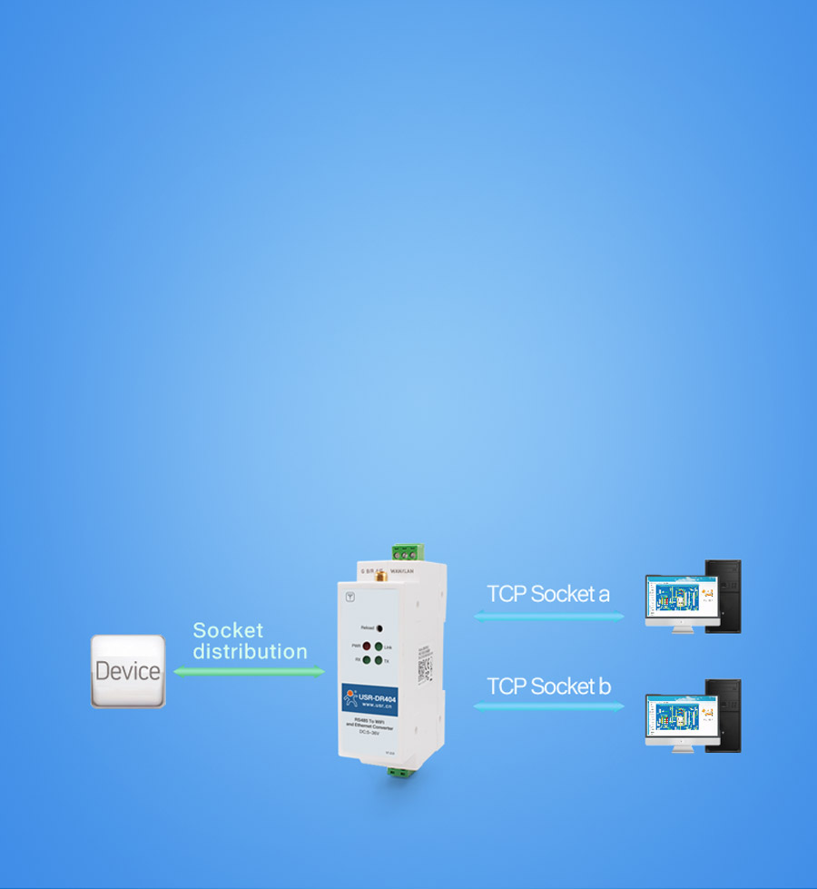 Features of WIFI serial device server USR-DR404